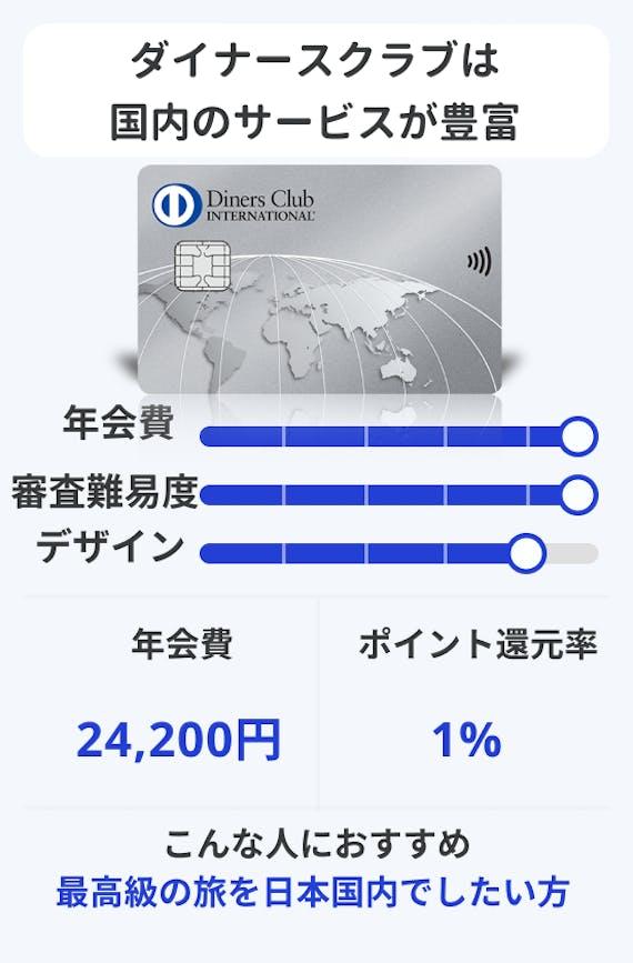 made_ゴールドカードステータス2-2