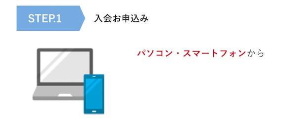 dカード_審査_ステップ1