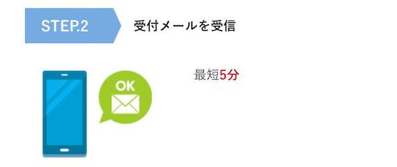 dカード_審査_ステップ2