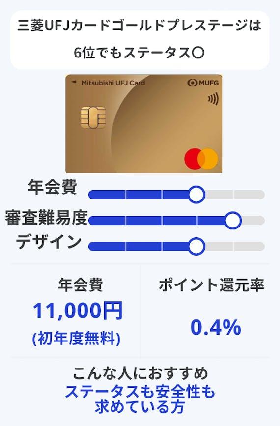 made_ゴールドカードステータス2-6