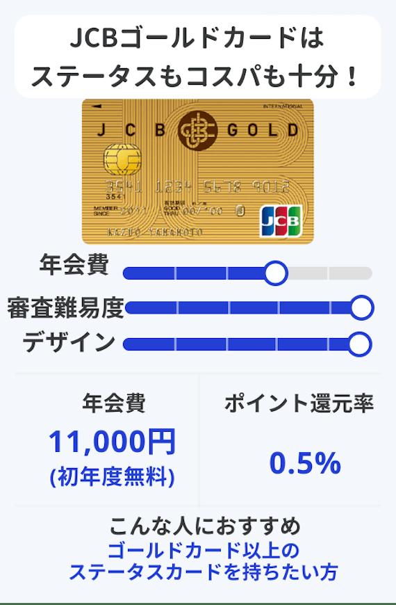 made_ゴールドカードステータス2-3