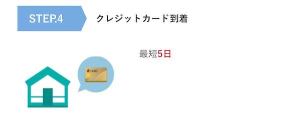 dカード_審査_ステップ4